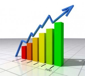 Consumer prices Curacao: November 2014 Prices 0.7 percent higher than in October
